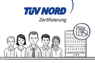 Illustrierte Zeichnung im Comic-Stil von zufriedenen Menschen/Kunden unter einem Schriftzug des Tüv Nord